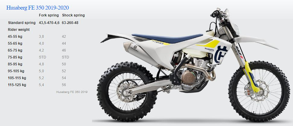Passende Feder für Husaberg FE 350 2019-2020