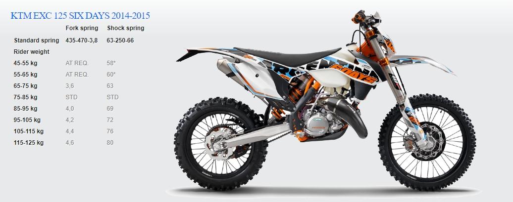 Passende Feder für KTM EXC 125 SIX DAYS 2014-2015
