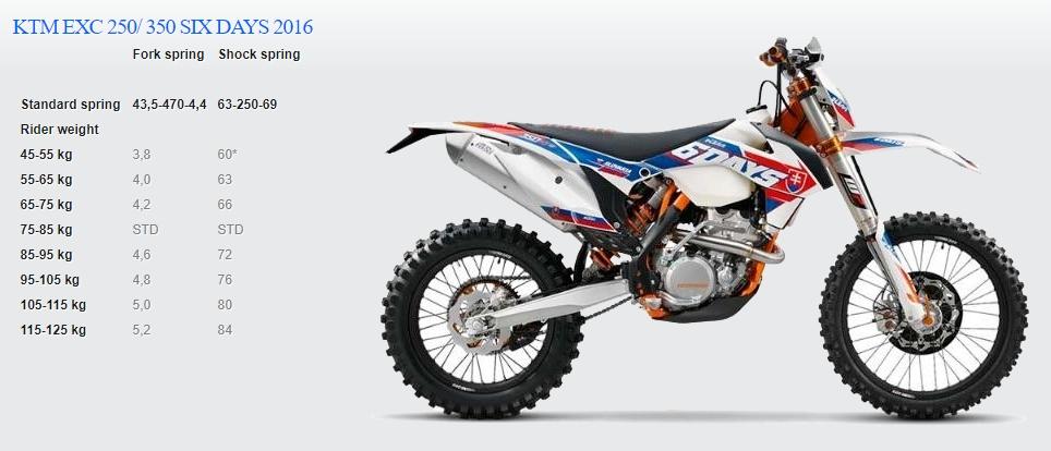 Passende Feder für KTM EXC 250/ 350 SIX DAYS 2016