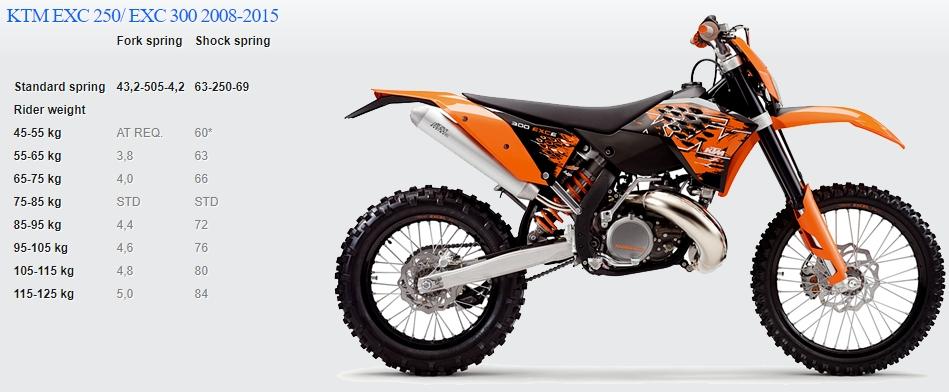 Passende Feder für KTM EXC 250/ EXC 300 2008-2015