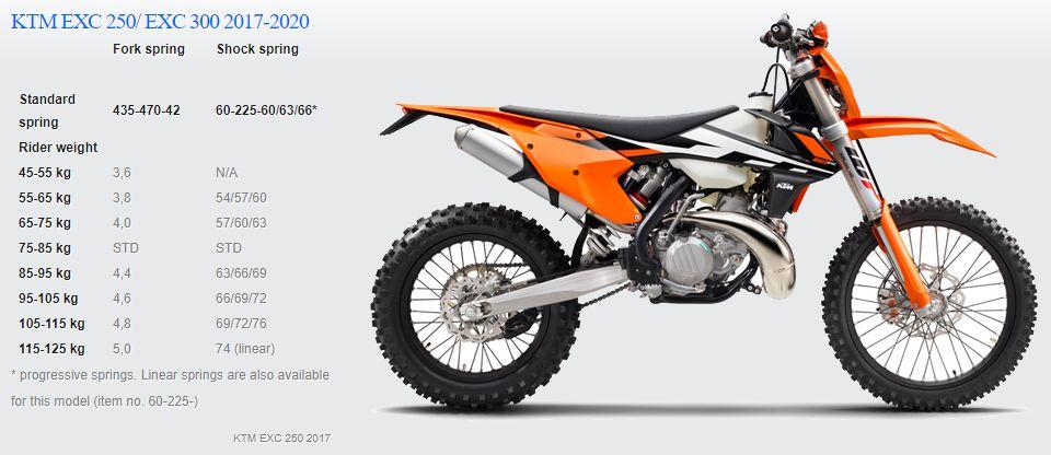 Passende Feder für KTM EXC 250/ EXC 300 2017-2020
