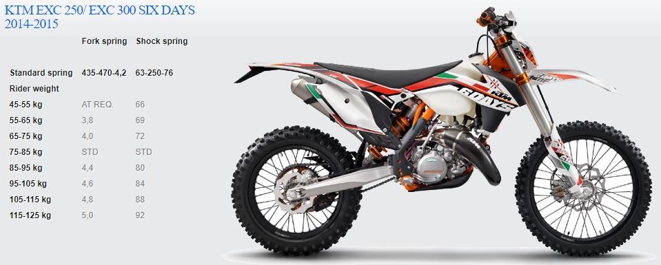 Passende Feder für KTM EXC 250/ EXC 300 SIX DAYS 2014-2015
