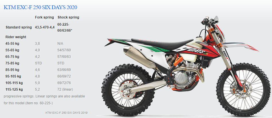 Passende Feder für KTM EXC F 250 SIX DAYS 2020