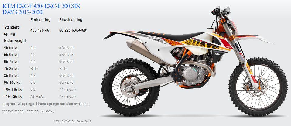 Passende Feder für KTM EXC-F 450 / 500 SIX DAYS 2017-2020