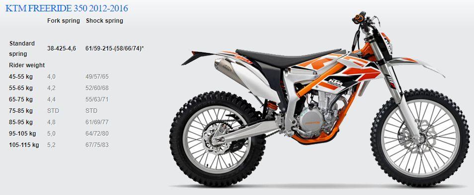 Passende Feder für KTM FREERIDE 350 2012-2016