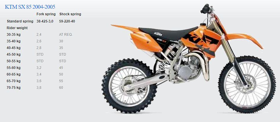 Passende Feder für KTM SX 85 2004-2005