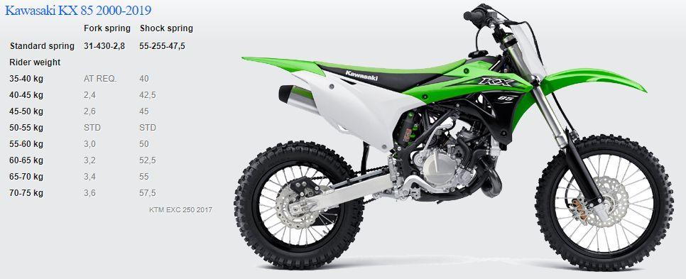 Passende Feder für Kawasaki KX 85 2000-2019