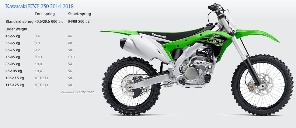Passende Feder für Kawasaki KXF 250 2014-2018