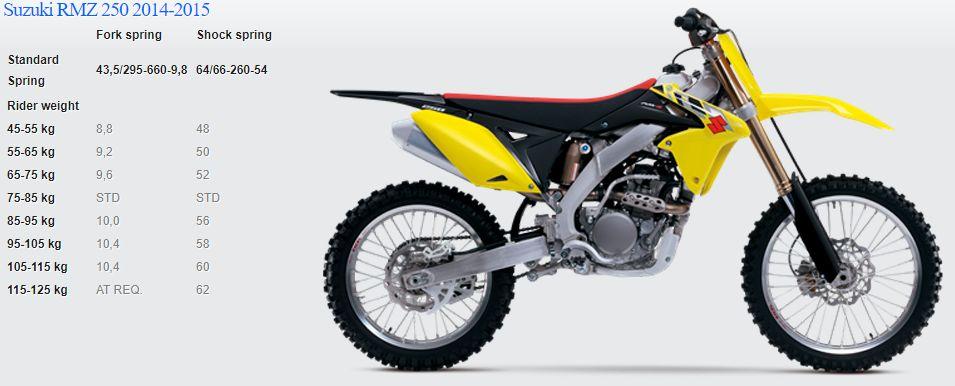 Passende Feder für Suzuki RMZ 250 2014-2015