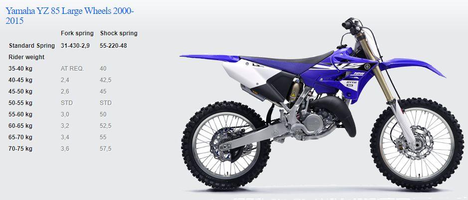 Passende Feder für Yamaha YZ 85 Large Wheels 2000-2015