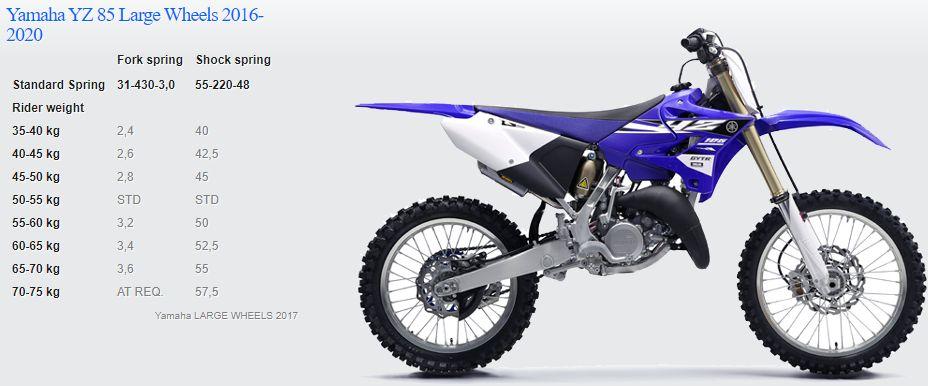 Passende Feder für Yamaha YZ 85 Large Wheels 2016-2020
